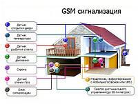 Охранная GSM сигнализация квартиры, дома, дачи, гаража