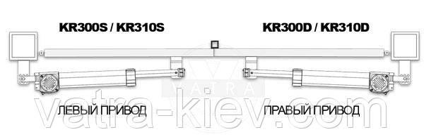 Определение стороны привода Came Krono300-310