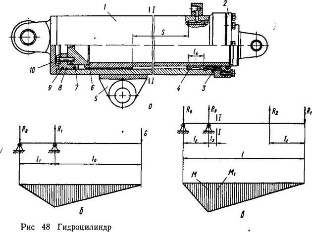 cilindr2