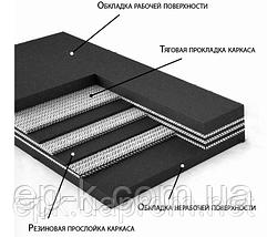 Лента конвейерная с рифлями (ГОСТ, импорт), фото 3