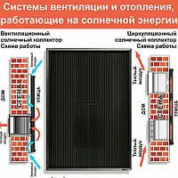 Воздушный солнечный коллектор SolarFox для вентиляции