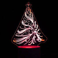 Рождество Форма Дерево Цвет Смены Пульт Дистанционного Управления Ночной Свет Прозрачный