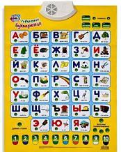 Навчальний плакат Букваренок