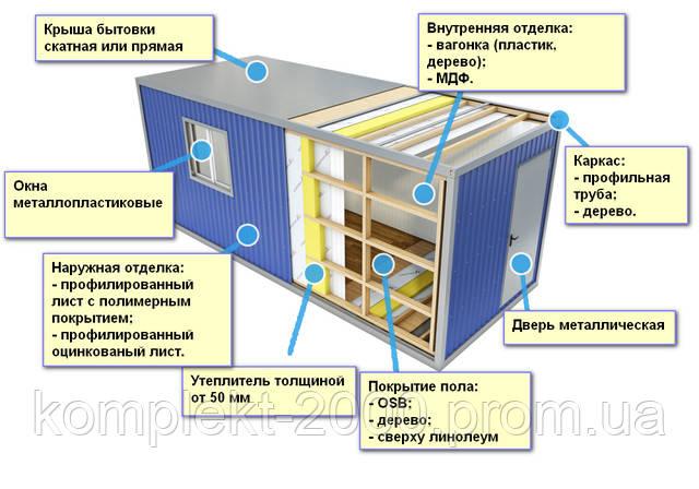схема бытовки для строителей
