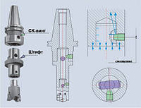 CKB/CKS модульные системы крепления инструмента