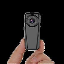 WI-FI мини видеокамеры