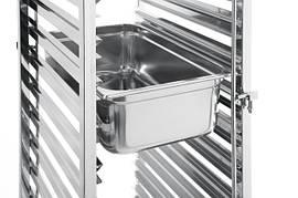 Аксессуары и вспомогательное оборудование для конвекционных печей
