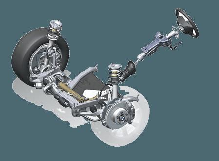Рама, підвіска, колеса, рульове управління
