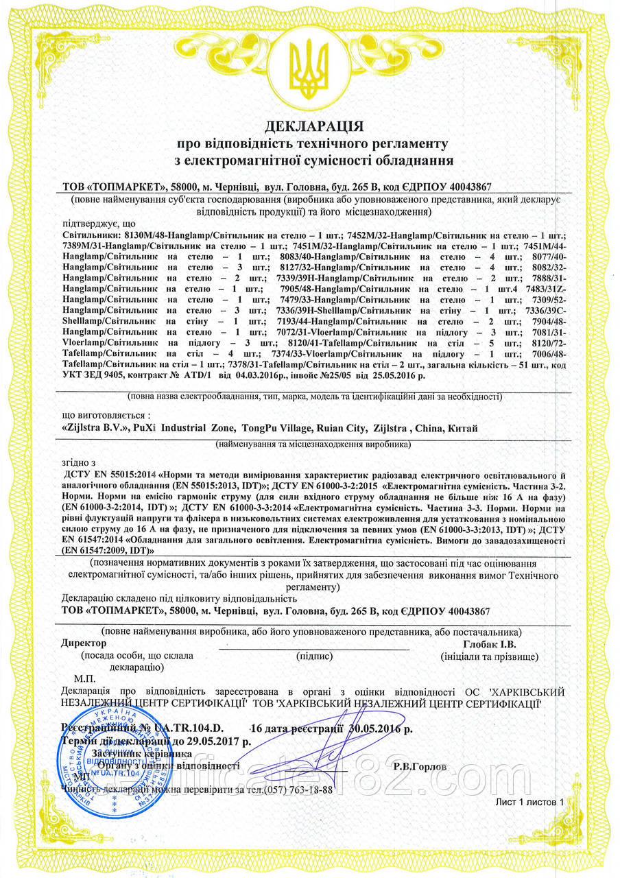 Сертификация и декларирование светотехники, енергетическая маркировка електрических ламп и светильников