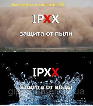 Международные коды в стандарте IP водо- и пылезащиты