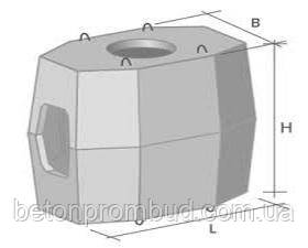 Телефонный колодец (угловой) ККСу-3-80