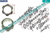 Привод спидометра первичного вала КПП 5-ти ступенчатой ( механической коробки переключения передач ) 8856979 Iveco / ИВЕКО DAILY II 1989-1999 / ДЭЙЛИ