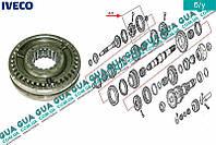 Муфта синхронизаторов в сборе 4-5 передача КПП 5-ти ступенчатой ( механической коробки переключения передач ) 8859593 Iveco / ИВЕКО DAILY II 1989-1999