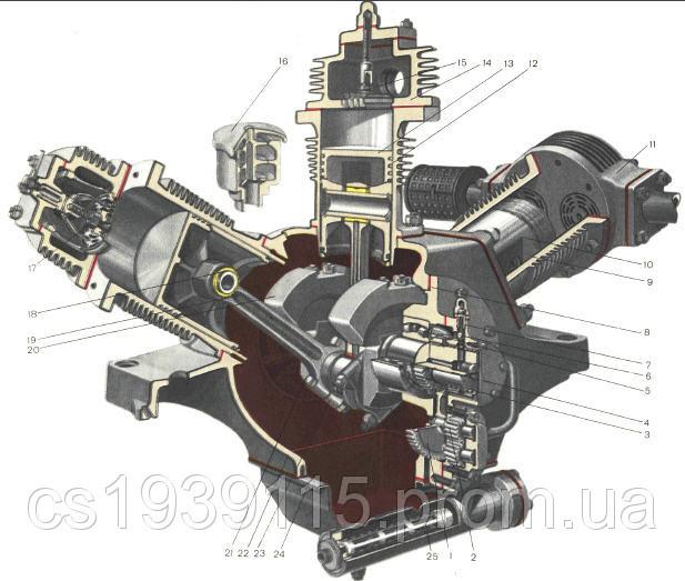 Компресор К-2,повітряний,поршневий,ремонт продаж ротаційні нового і б.у