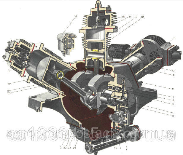 Компрессор К-2,воздушный,поршневой,ремонт продажа ротационные нового и б.у