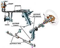 Гидравлический усилитель рулевого управления гусеничной техники с электронным управлением описание, техническое обслуживание.