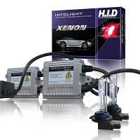 Комплект биксенона Infolight Pro/ShoMe Light Pro (Slim)