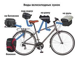 Сумки велосипедні, рюкзаки, тримачі для телефонів