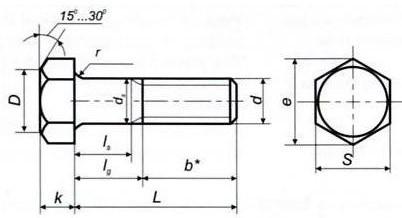 Болт М110 ГОСТ 10602-94 купить