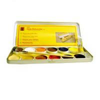 Набір фарб для ретушування