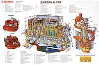 Трактор Беларусь 1221 комплектующие, плакаты с запчастями.