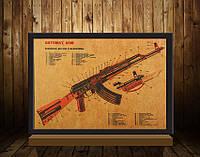 Постер АК- 47,  51см *36см