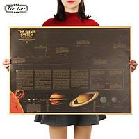Постер Солнечная Система,  72.5см *51.5см