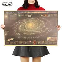 Постер Млечный Путь, 72.5см *48.5см