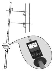 Штанга Е115Ш для выявления краж электроэнергии и  измерений тока нагрузки  на ВЛ 0,4 кВ (7 метров)