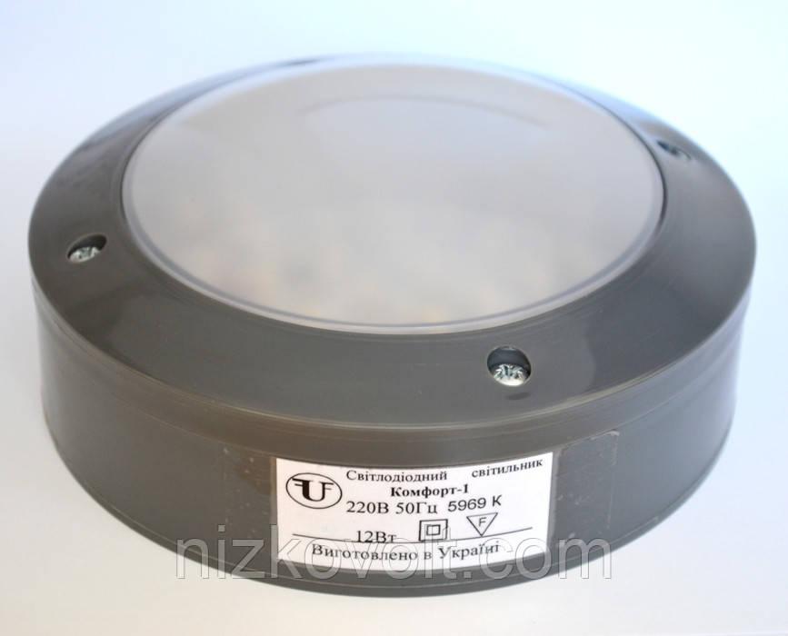 LED-светильники потолочные 12В