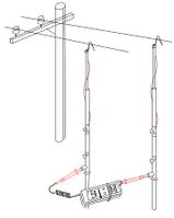 Комплект  Е115М  для измерений тока короткого замыкания и сопротивления  цепи «фаза-нуль» на ВЛ 0,4 кВ 7 метр
