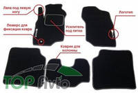 Prestige LUX Ворсистые коврики ALFA ROMEO 147