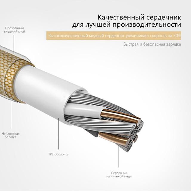 Lightning кабель Baseus Yashine серии для зарядки и передачи данных iPhone/iPad/iPod (1м) CALYY-0V Структура кабеля