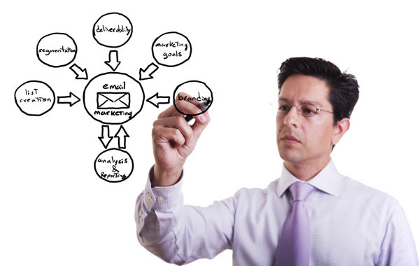 47 советов e-mail маркетинга от зарубежных маркетологов
