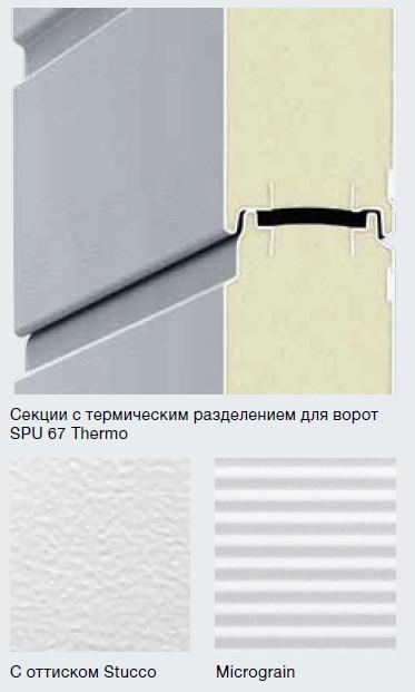 Сечение секции ворот SPU 67 Thermo