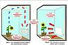 """Інфрачервона панель """"Екватор-500S"""", (обогреватель, инфракрасная панель), фото 3"""
