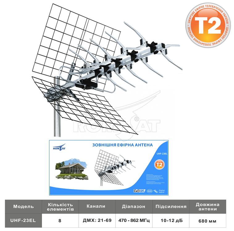 Romsat UHF-23EL  DVB-T/Т2 - наружная антенна для Т2 тюнера