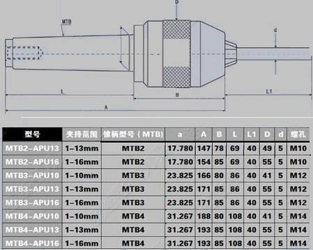 MT2-APU13M10  Патрон сверлильный самозажимной, фото 2