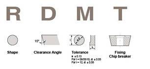RDMT 1204 (Сталь+нерж сталь) Пластина фрезерная , фото 2