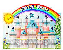 """Стенд """"Склад числа"""" 116х92 см"""