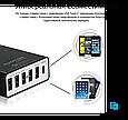 Сетевое зарядное устройство Promate Turbohub  , фото 4