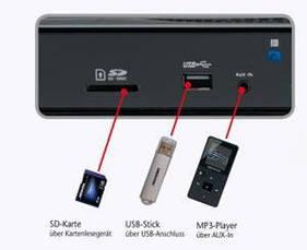 Радио-проигрыватель дисков TURNTABLE MEDION, фото 3