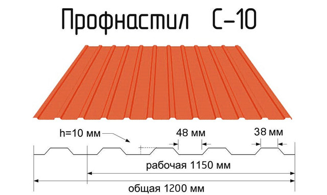 Профнастил с полимерным покрытием С-10