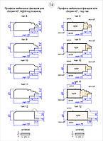 Профиль мебельных фасадов МДФ, шпонированный