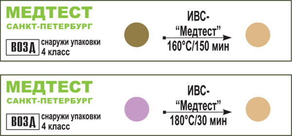 Индикаторы контроля процессов стерилизации одноразовые, 50 шт.