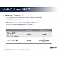 EMG800-IPEXT100, ключ активации IP-абонента - 100портов