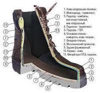 Из чего нынче делают обувь