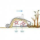 Измельчитель  для садов и виноградников с  2-мя  роторами G2 150-180  (GEO, Италия), фото 6
