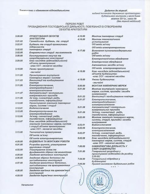 """Продам строительную компанию ООО """"Екати"""" №48"""