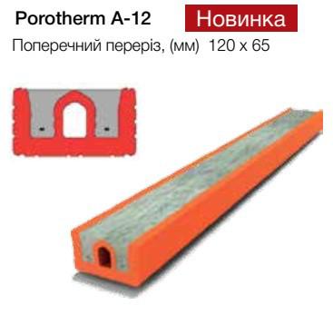 Перемычка Porotherm A-12